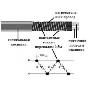 СРСа 30 вт/м, греющий провод постоянной мощности
